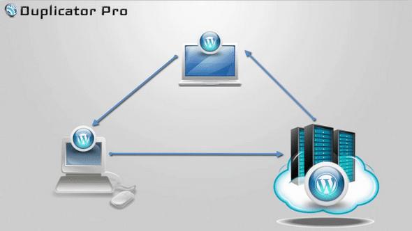 Duplicator Pro v3.8.8 Nulled